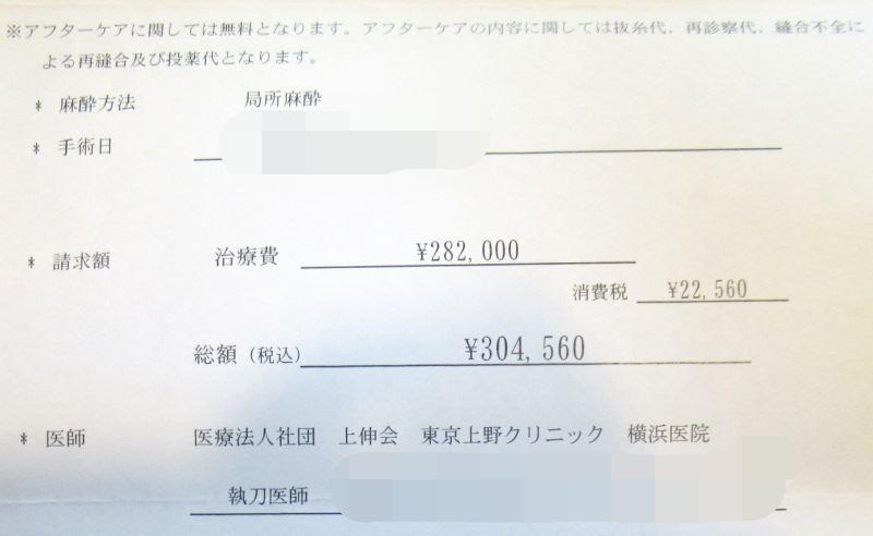 上野クリニックの包茎手術でかかった料金